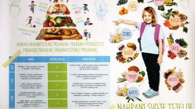 """Riječke osnovne škole nastavljaju s provođenjem projekta """"Školica – zdrave prehrane"""""""