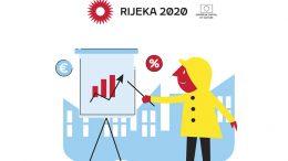 Javnim pozivom pokroviteljima i dobavljačima TD Rijeka 2020 d.o.o.  poziva na partnerstvo u projektu Europske prijestolnice kulture